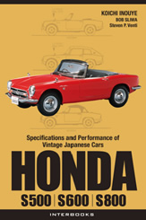 HONDA S500, S600, S800 (Specifications and Performance of Vintage Japanese Cars)